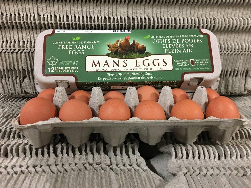 Mans Eggs